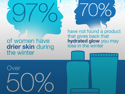 info-graph-neutrogena-th